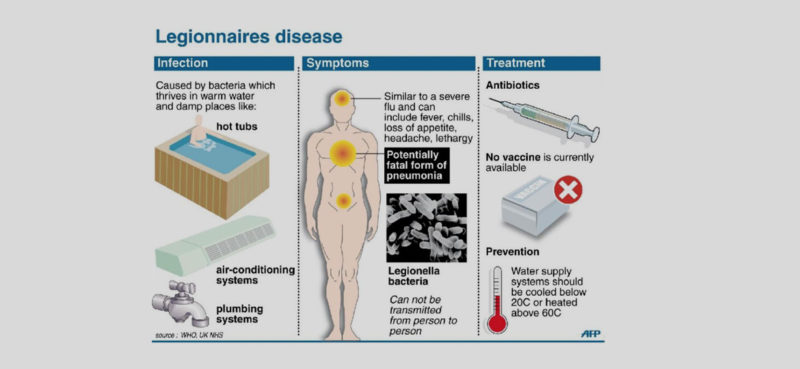 What-is-Legionella-disease